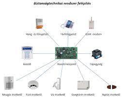 ALLOCACOC 1512/EUEXRM PowerCube Extended Remote Set hálózati hosszabbító, 4 dugalj,kapcsoló,1,5m