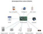 Ring RCB212 12V akkumulátortöltő, 12A , ólom-sav és gél akkumulátorokhoz